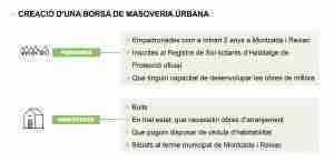 celobert-masoveria_esquema2_borsa